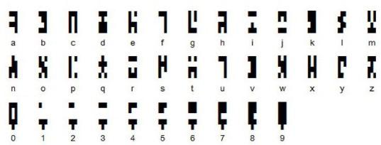 geocache code